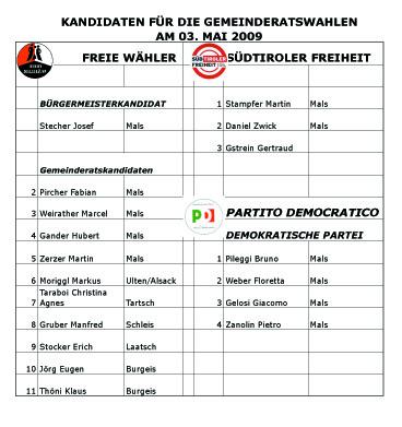 KANDIDATEN4.pdf